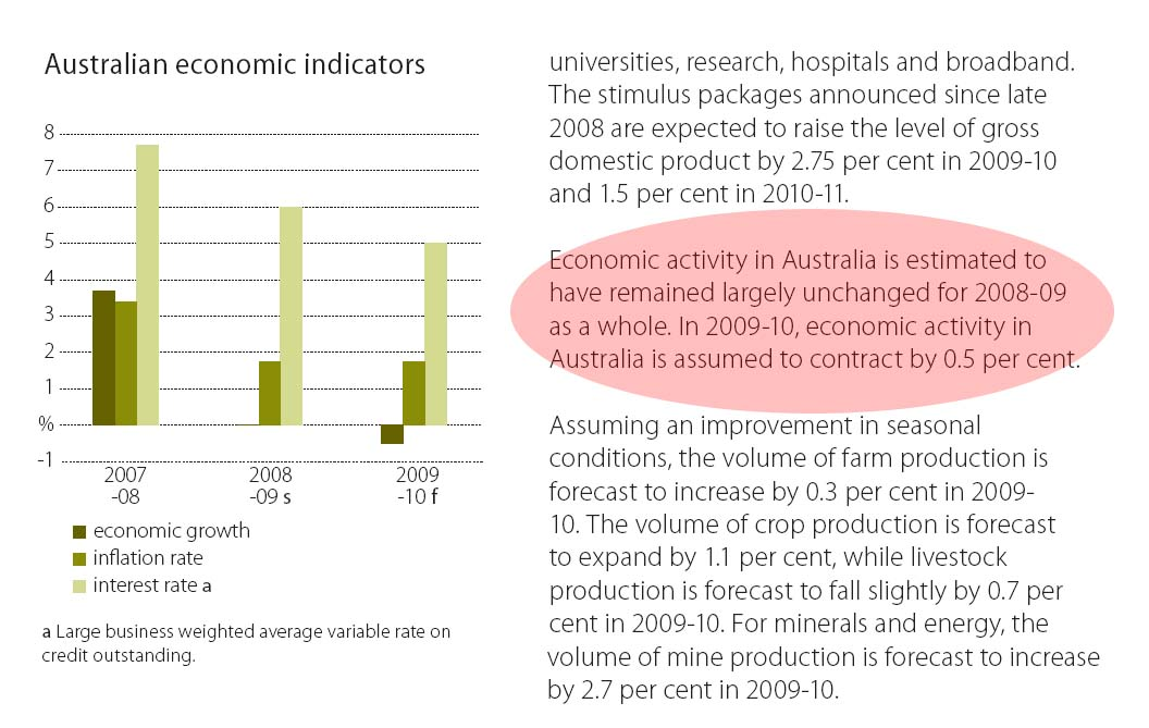 important impact of fdi on australian economy Ijrras 8 (2) august 2011 louzi & abadi impact of foreign investment on economic growth 254 growth of a country that study found that economic growth can be significantly affected by foreign direct investment.