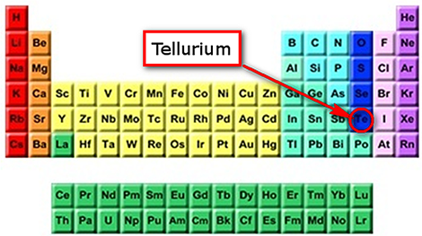 Tellurim Hard To Find Easy To Smell Seeking Alpha