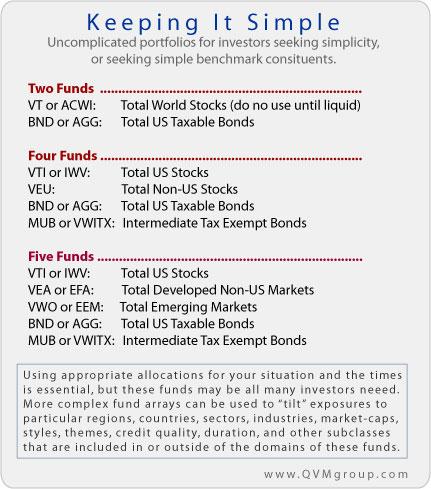 simple portfolio examples