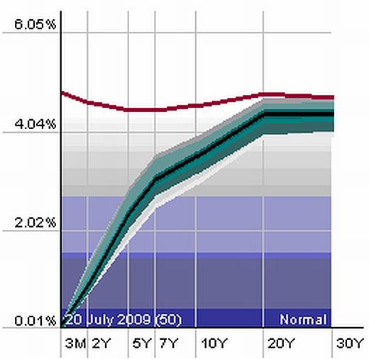 stockcharts-pic2