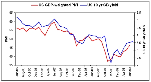 us-gdp-pic-4