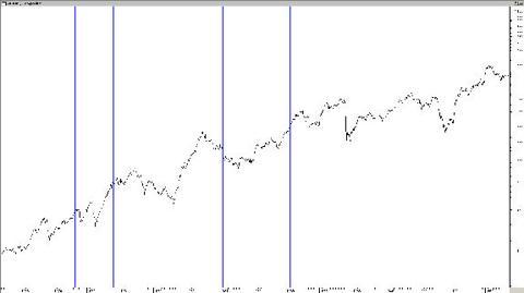 IMAGE OTCRUN Small NASDAQ Up 12 Days in a Row