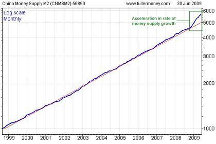 china-m2-money-supply-small