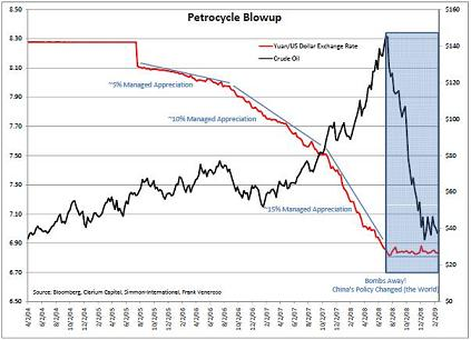 Petrocycle Up Small