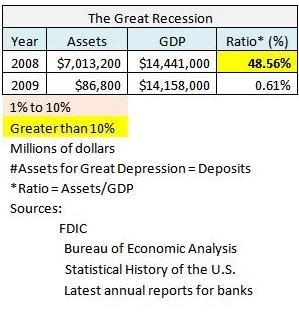 the great recession in the year