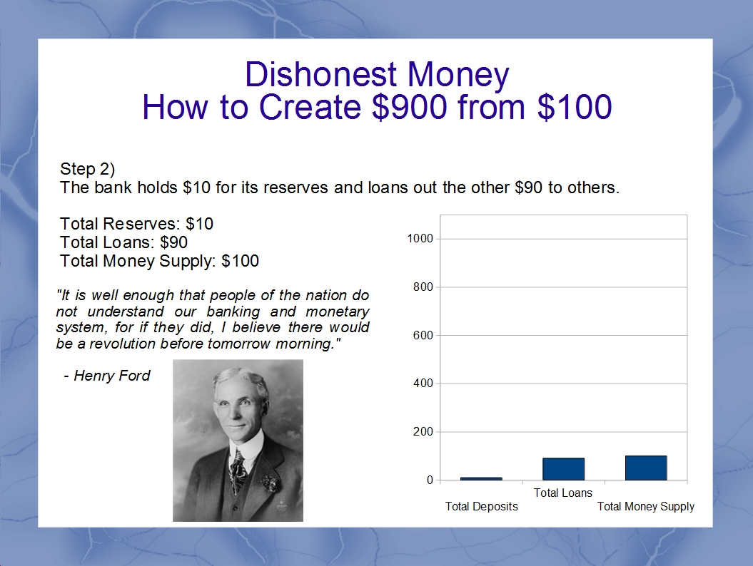 fractional reserve banking and reserves loans loan Fractional reserve banking the bank must only keep a small fraction in reserves and the bank can (generally) lend up to 10 times the amount in your bank account for example, the $1,000 in your savings account can be leveraged into $10,000 of debt.