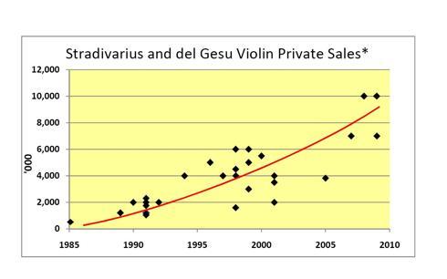 2nd JPEG Graph from Ed Papier