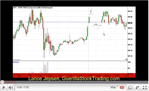 Video of Opening Range Breakout Method