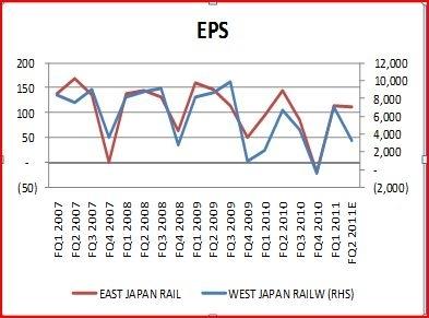 jr eps comparison