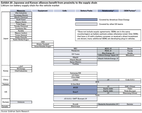 10.25.10 Value Chain.png