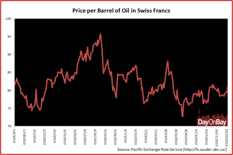 oil_price.png