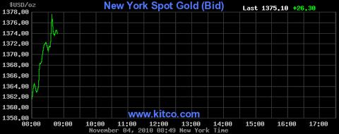ny-spot-gold