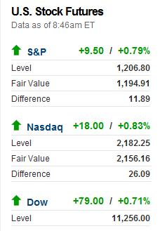 stocks-2010-11-04