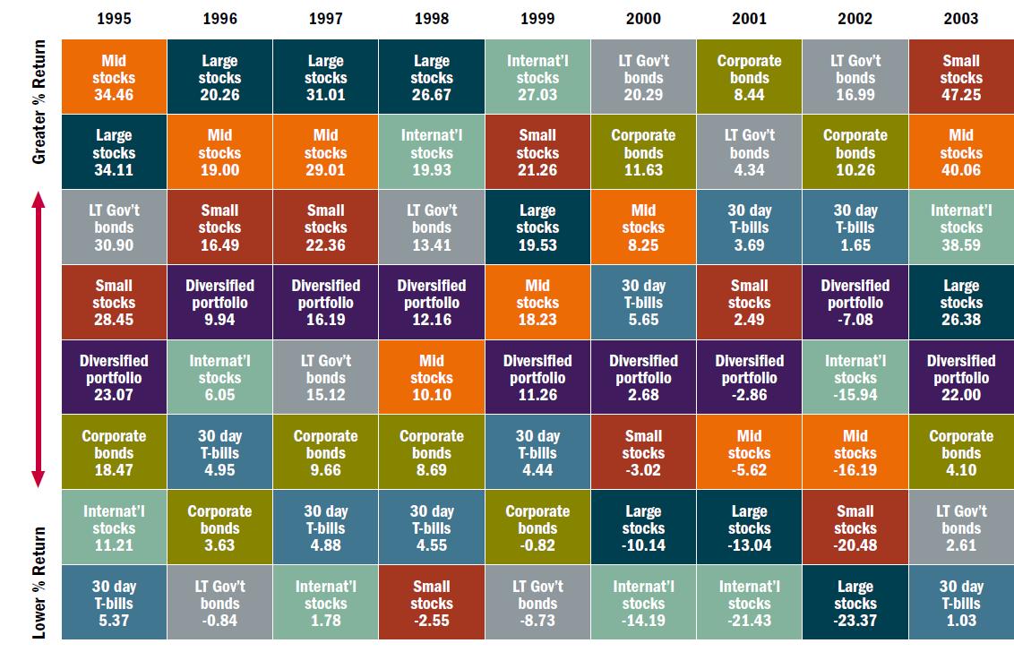 callan-asset-class-returns-chart-1.png