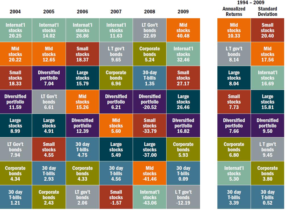 callan-asset-class-returns-chart-2.png