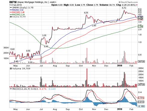 Bullish Trend - Line (click to enlarge) stockcharts.com