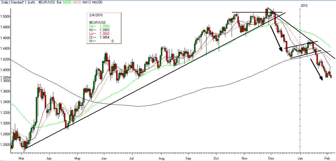 The Euro Revisited Seeking Alpha