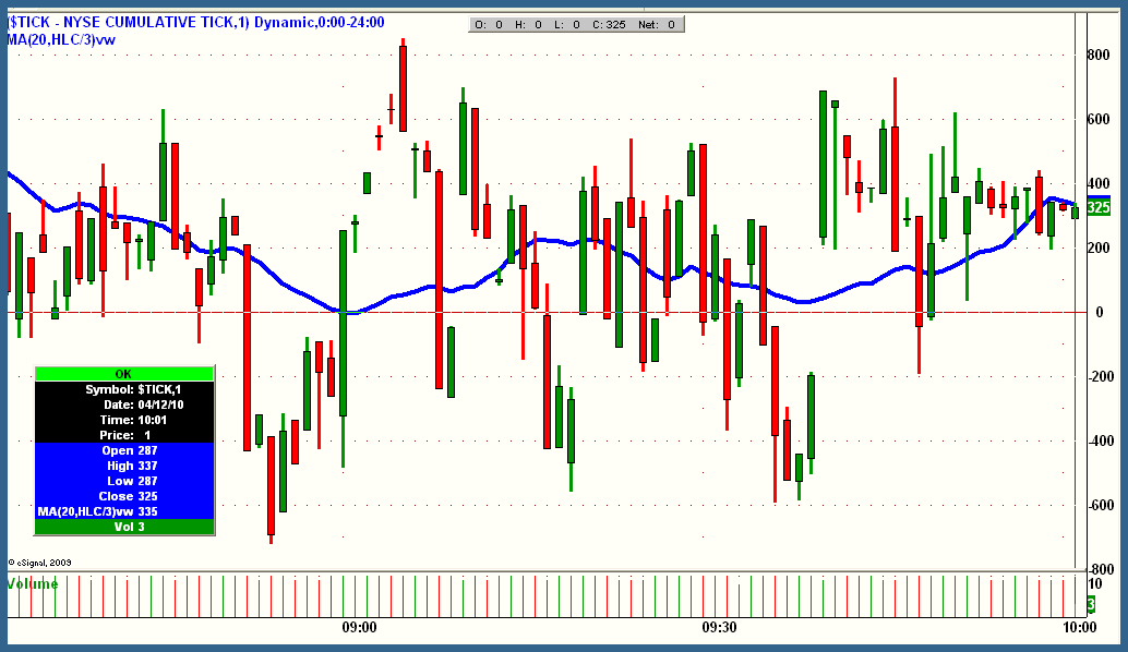 Why This Low-Volume Bull Market? | Seeking Alpha