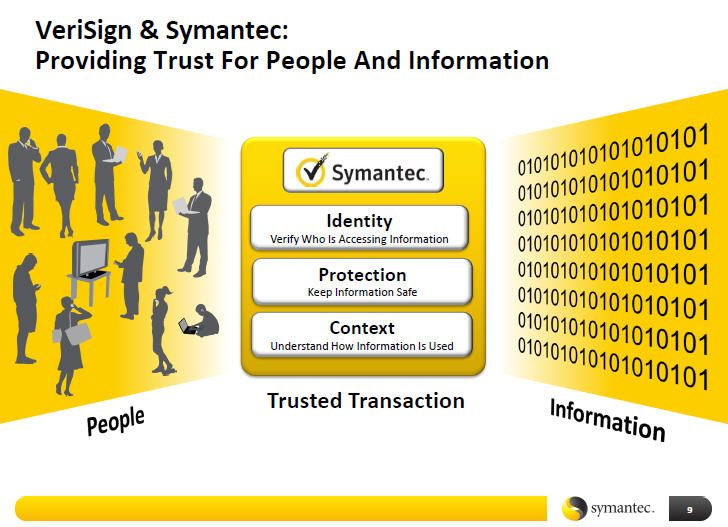 how information is used It is the combination of information technology and people using it to carry out operations and management in a large sense it is frequently used with in people to.