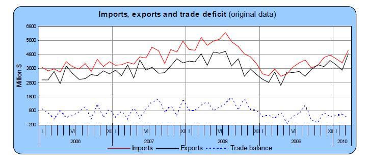 israel-foreign-trade.JPG