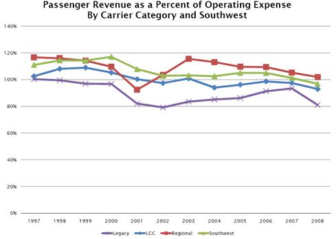 Source: Hamlin Transportation Consulting