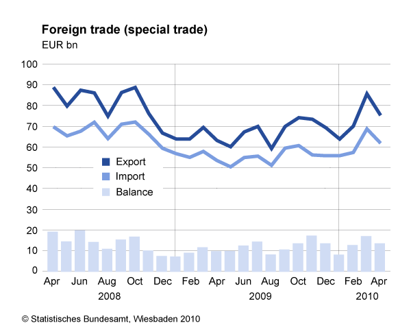 germany-exports-imports.gif