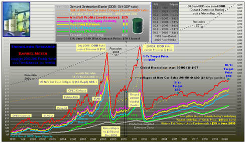 click to enlarge ... more peak oil chats at my profile & website