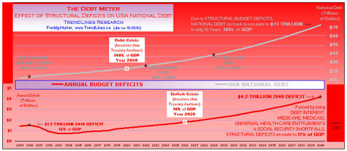 click to enlarge ... more macro economic charts at my website