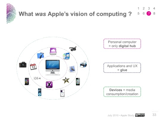 apple visionary company I've thoroughly searched the apple website for their mission and vision statement and i have still not found it anywhere please help, as i am writing a paper about the organization as a whole.