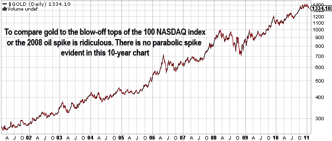Will Junior Mining Stocks Be the Investment of 2011? (NYSEARCA:GDXJ) |  Seeking Alpha