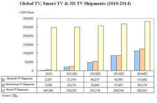 0c429fa0ca9 The Future Of Smart TV Technology  Samsung