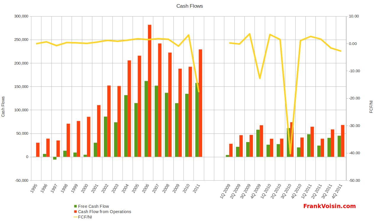 Regis Corp Is Cheap But Ought To Trim Expenses Regis Corporation