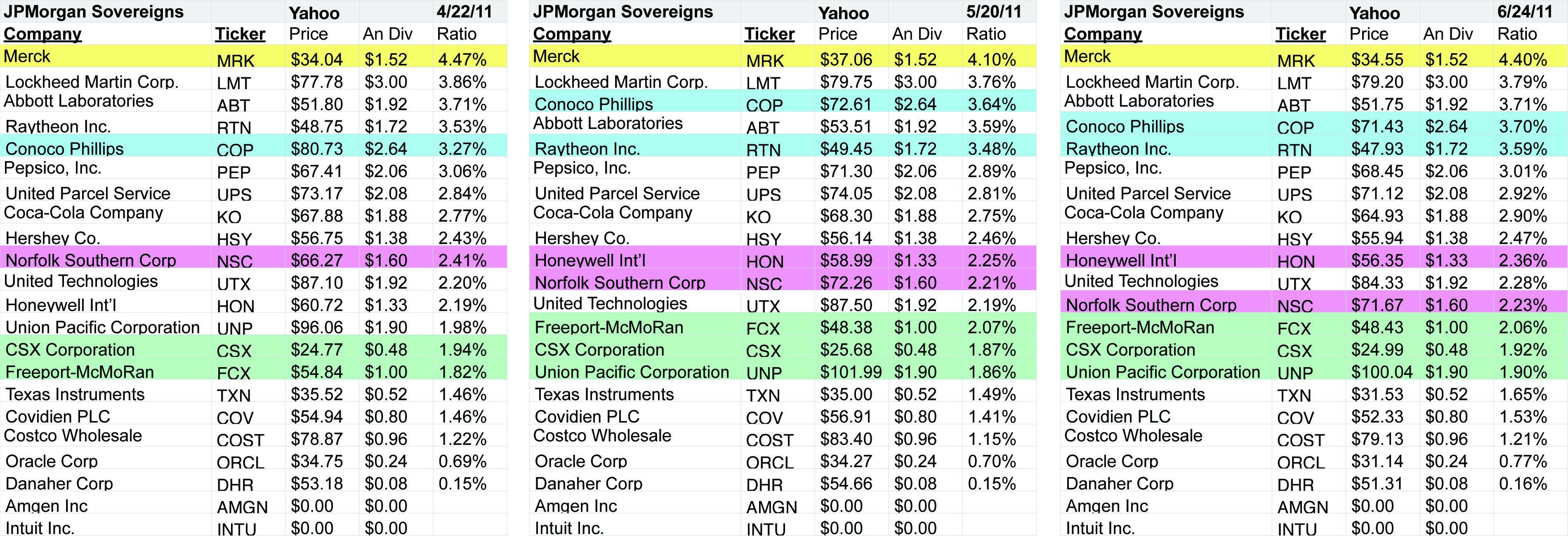 October\'s \'Dogs Of The JPMorgan Sovereigns\' | Seeking Alpha