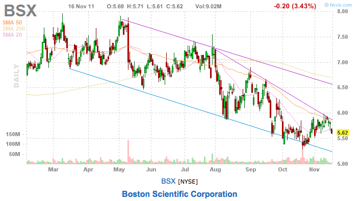 4 Stocks We Are Watching For Buys And Sells | Seeking Alpha