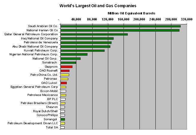 The Top 3 Oil & Gas Companies Hiring in Texas