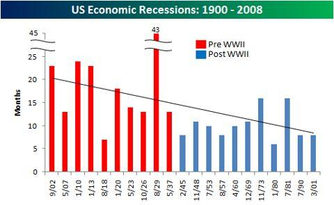 Will Europe Lead The U.S. Into Recession? | Seeking Alpha