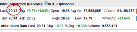 INTC currently priced @ $20.43