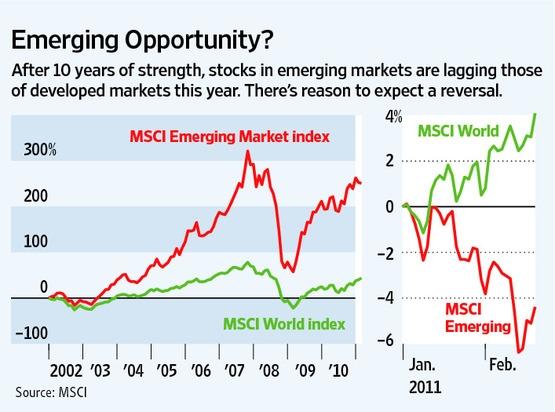 dev-em-markets.jpg