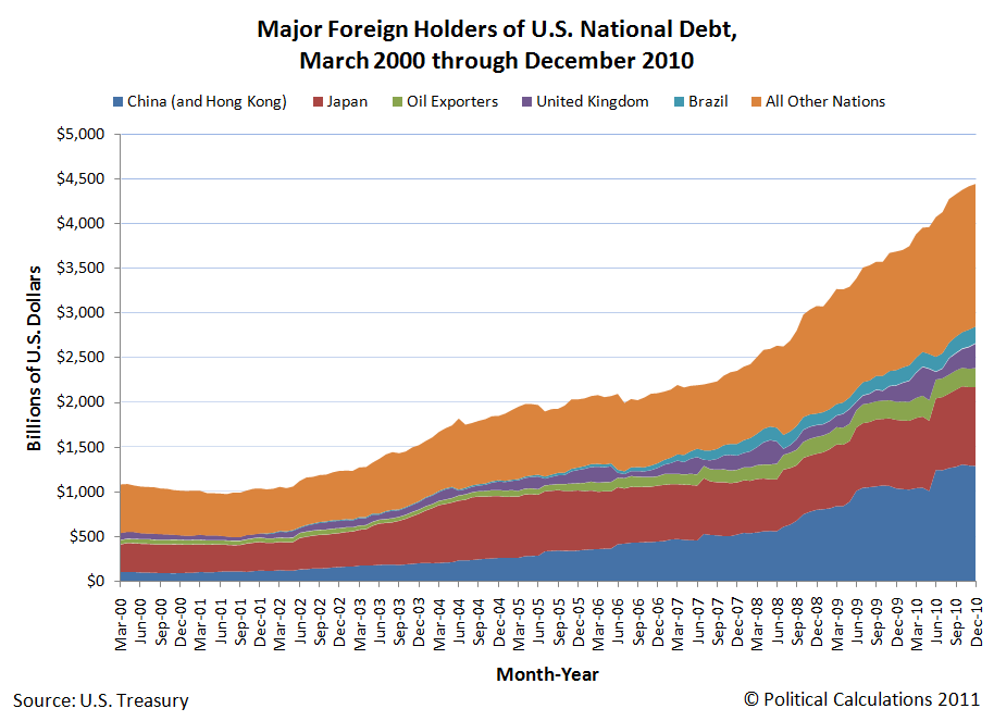essay on the u s nationa debt Free essay: us national debt the us national debt has reached an alarming proportion national debt: it is not just a number, it is our future miranda rosenbaum macroeconomics professor c simkonis april 29, 2008 rosenbaum 1 as a nation, america has accumulated a.