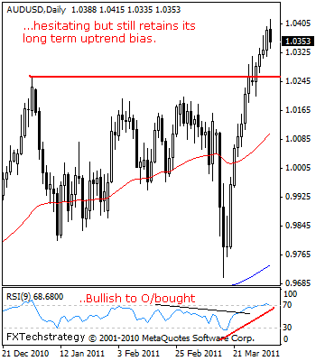 AUDUSD: Biased To The Upside Long Term But Vulnerable.