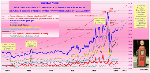 click to enlarge ... more peak oil charts @ my Instablog & website