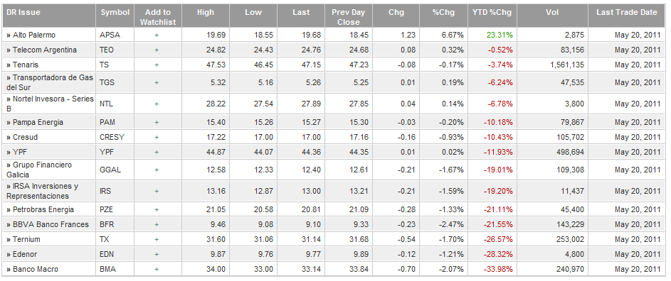 argentina-adrs.png