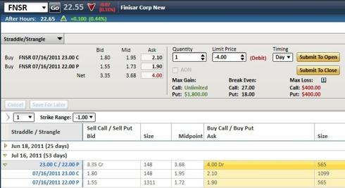 Trading option strangle near earnings part 1 option alpha