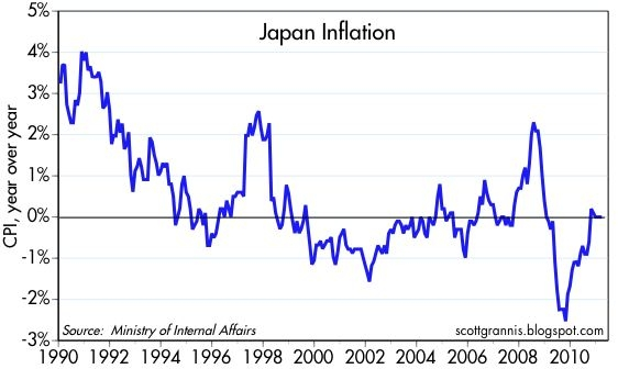 japan deflation Once deflation set in consumers started to expect prices to fall and they delayed spending for as long as possible in order to save money that perpetuated the problem and continued the cycle japan's ageing population is now making the problem even worse.