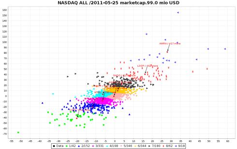 exchange fixed cluster algorithm