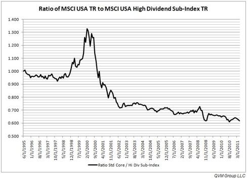 define dividend payout ratio
