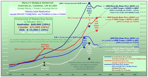 click to enlarge ... more macro economic charts @ my Instablog & website