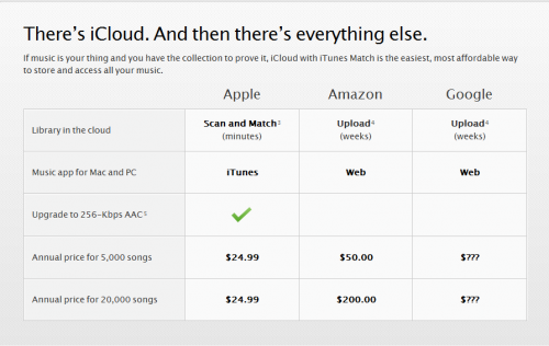 iCloud: Nice Recurring Revenue Stream for Apple - Apple Inc