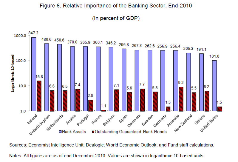 importance of mis in banking sector Strategic role in building a competitive advantage the impact of management information systems' banking sector, since mis systems are considered as the.
