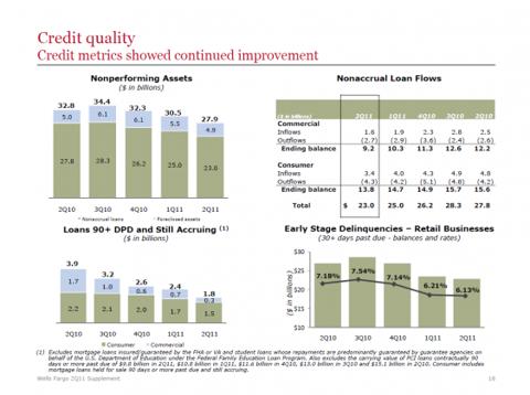 Capture288 562x420 Housing & Foreclosure Stats Paint Improving Picture